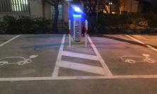 Caldarola fa un balzo nel futuro: installate le prime colonnine di ricarica per veicoli elettrici