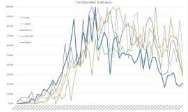 Covid-19, l'epidemia in provincia di Macerata nei grafici dell'Ingegner Petro Feliciotti