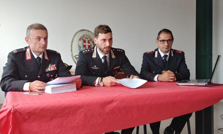 Operazione antidroga tra Matelica e Camerino: tre arresti - VIDEO